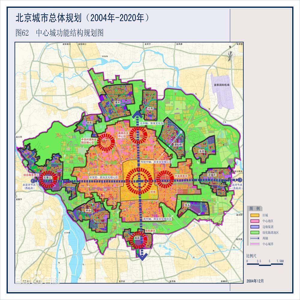 北京市城市总体规划