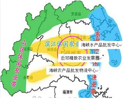 """福州市""""十二五""""都市型农业发展规划"""