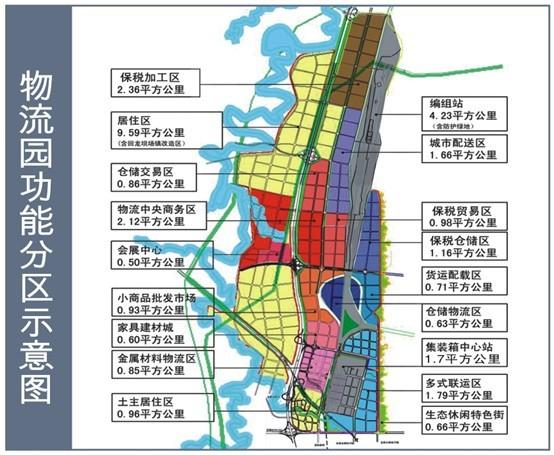 重庆西部现代物流产业园区发展战略规划
