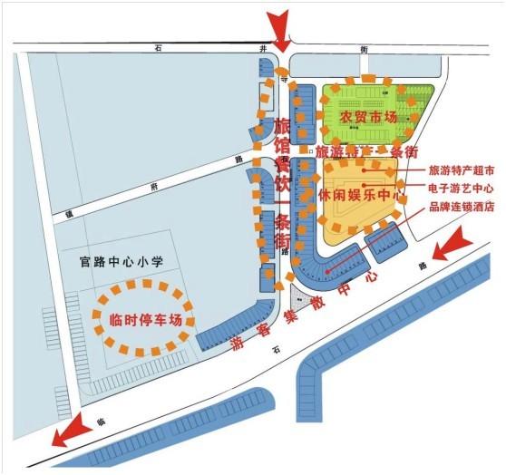仙居天立商业街旅游休闲特色商业定位报告