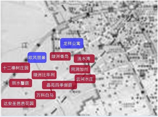 上海康城前广场商业项目商业定位报告