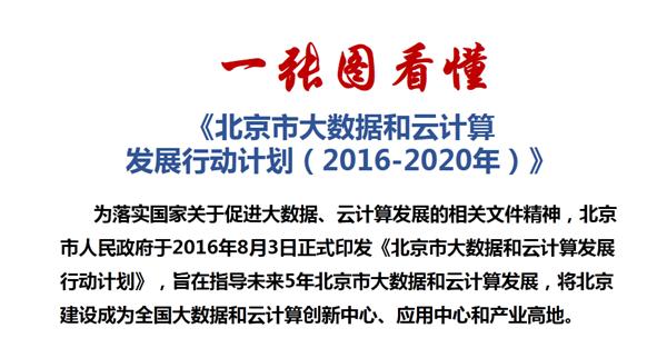 一图读懂《北京市大数据和云计算发展行动计划(2016-2020年)》
