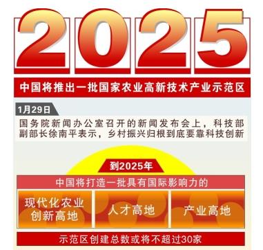 2025,中国将推出一批 国家农业高新技术产业示范区
