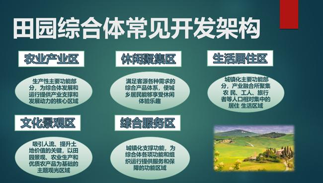 田园综合体常见开发架构