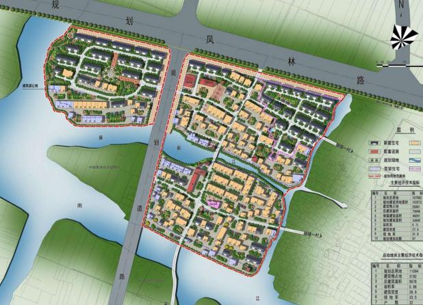 2019~2020年,全国村庄规划总体要求 !