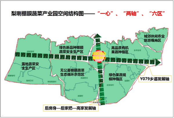 吉林梨树棚膜蔬菜产业园规划