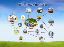 健康产业规划