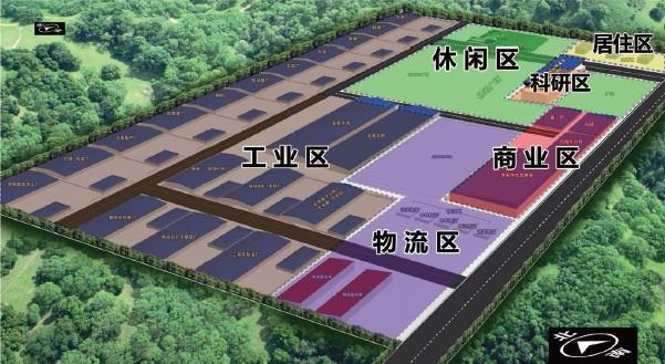 河北新能源汽车产业发展规划