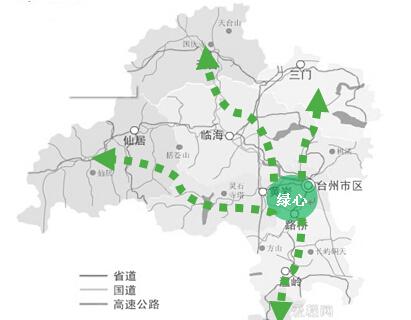 台州市产业结构